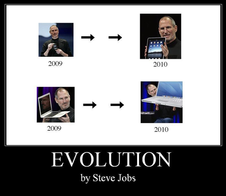jobs_evolution